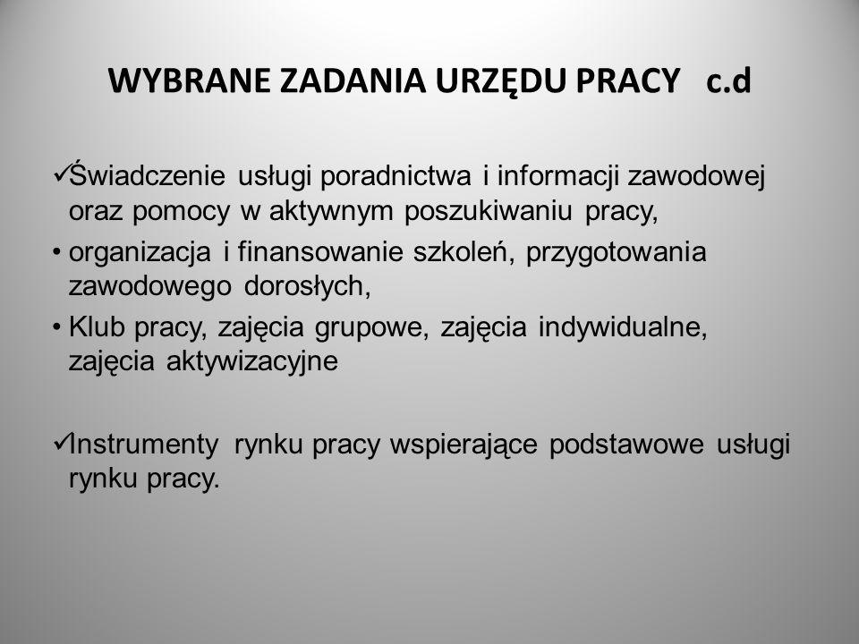 WYBRANE ZADANIA URZĘDU PRACY c.d