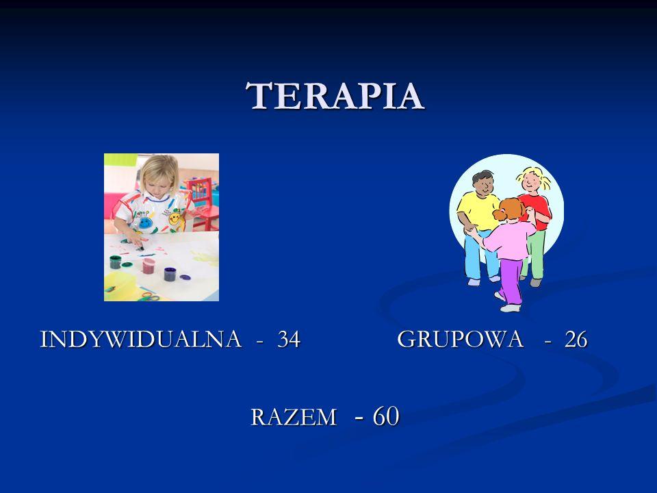 TERAPIA INDYWIDUALNA - 34 GRUPOWA - 26 RAZEM - 60