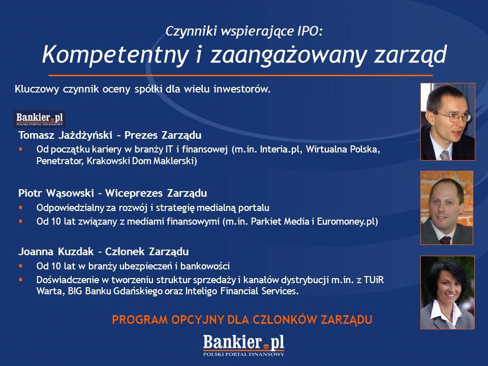 Czynniki wspierające IPO: Kompetentny i zaangażowany zarząd