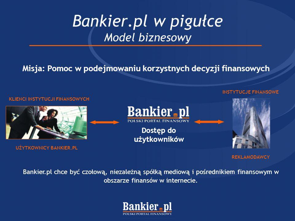 Bankier.pl w pigułce Model biznesowy
