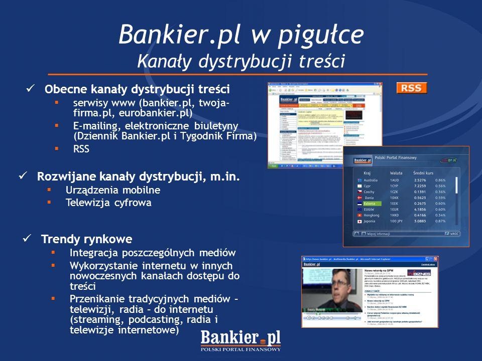 Bankier.pl w pigułce Kanały dystrybucji treści