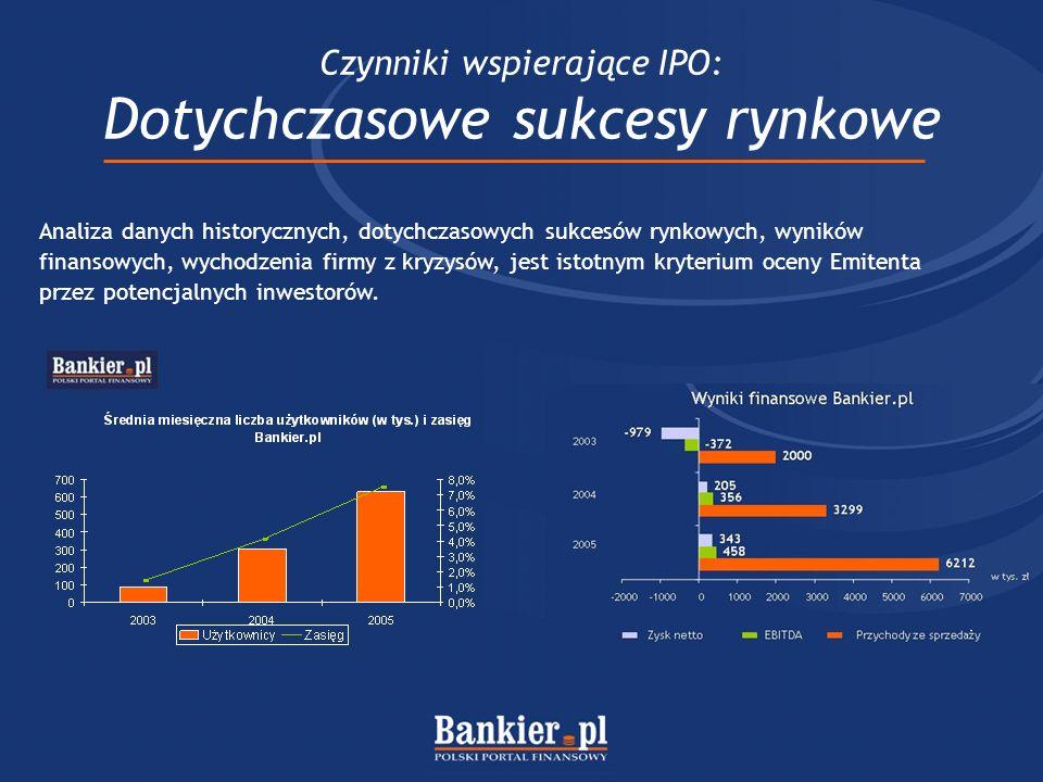 Czynniki wspierające IPO: Dotychczasowe sukcesy rynkowe