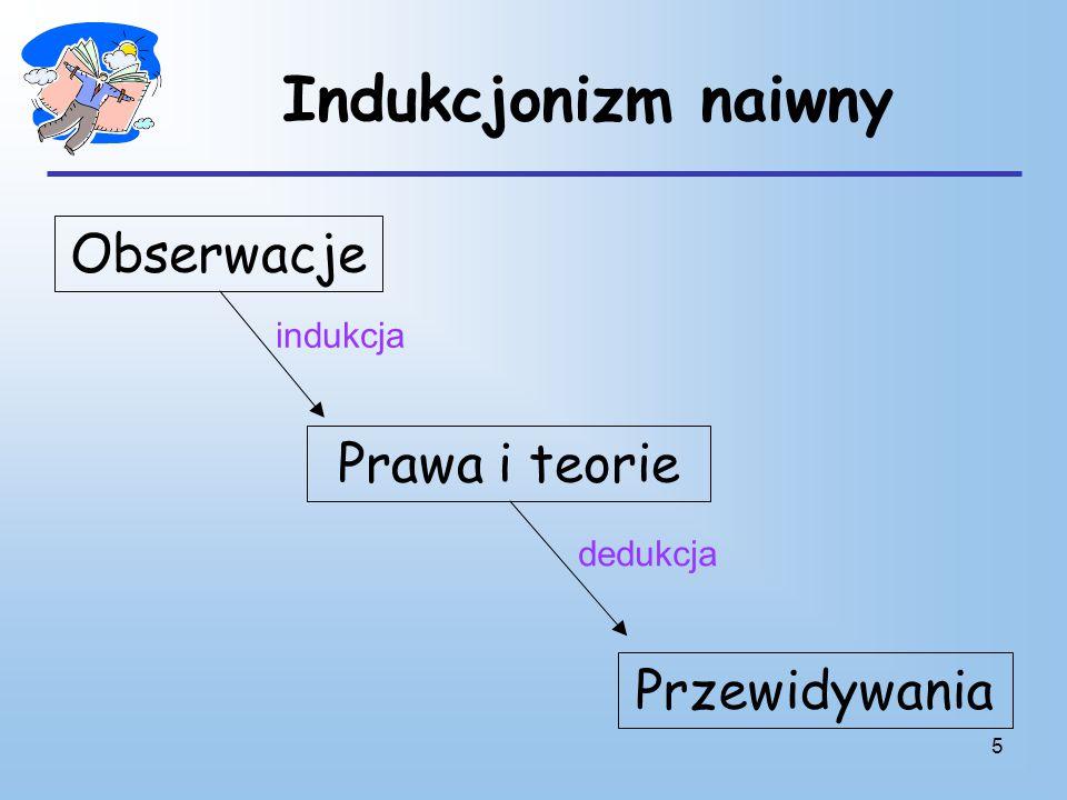 Indukcjonizm naiwny Obserwacje Prawa i teorie Przewidywania indukcja