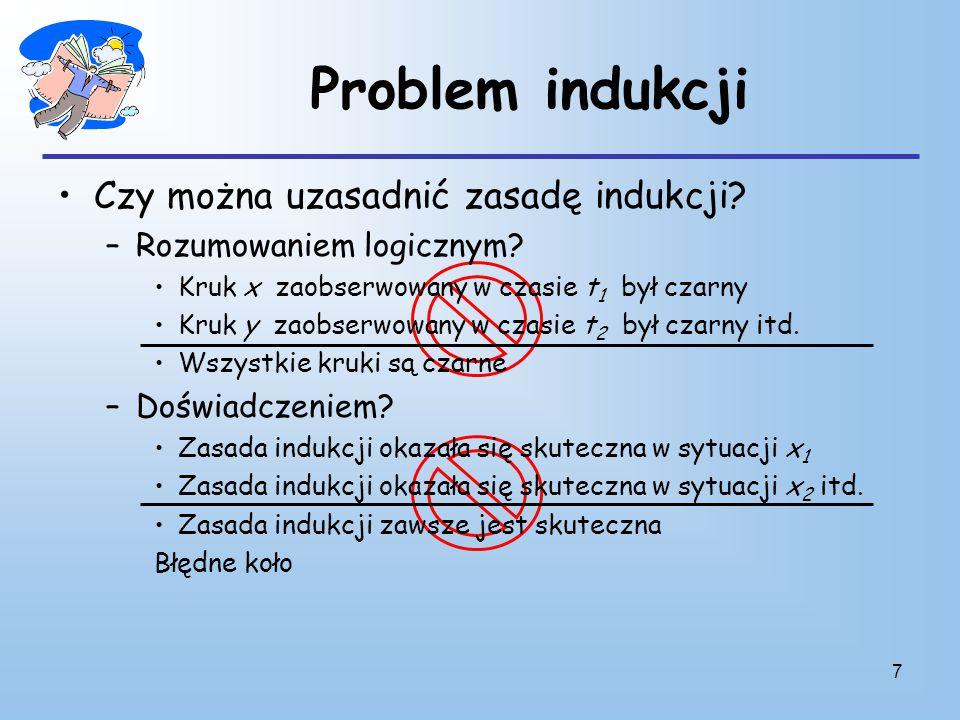 Problem indukcji Czy można uzasadnić zasadę indukcji