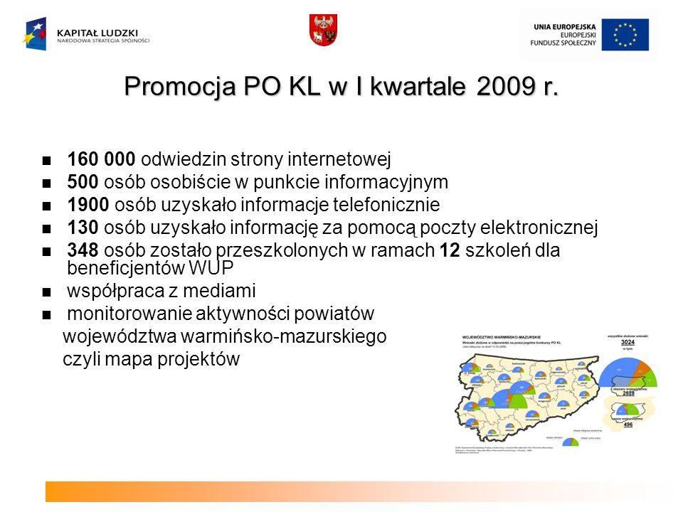 Promocja PO KL w I kwartale 2009 r.