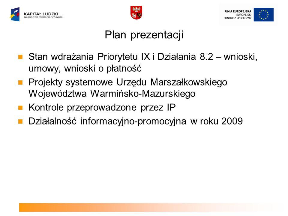 Plan prezentacji Stan wdrażania Priorytetu IX i Działania 8.2 – wnioski, umowy, wnioski o płatność.