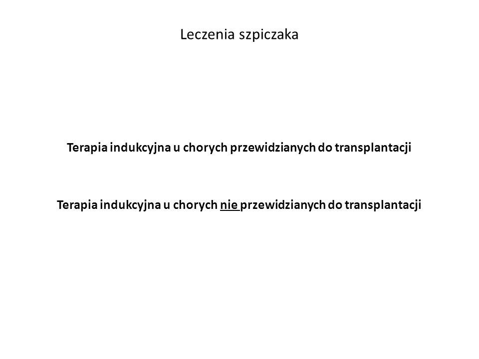 Leczenia szpiczaka Terapia indukcyjna u chorych przewidzianych do transplantacji.