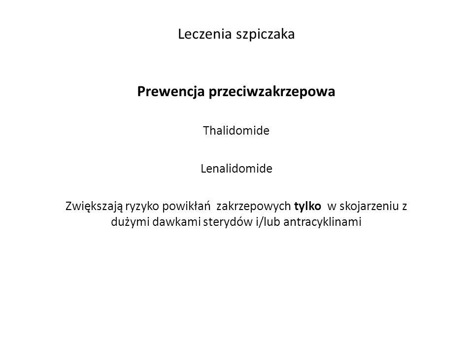 Prewencja przeciwzakrzepowa