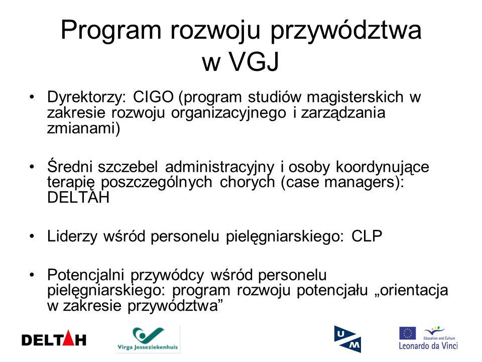 Program rozwoju przywództwa w VGJ