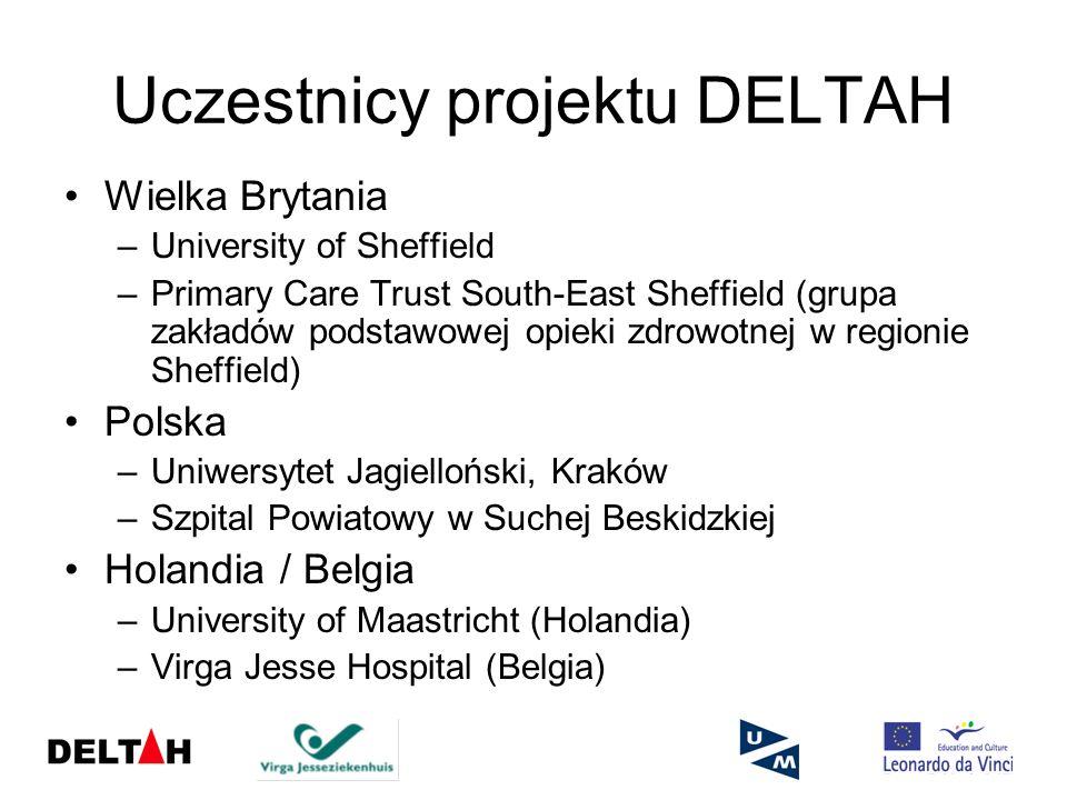 Uczestnicy projektu DELTAH