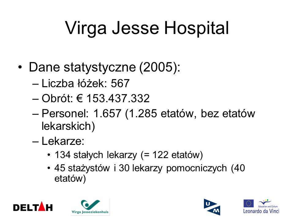 Virga Jesse Hospital Dane statystyczne (2005): Liczba łóżek: 567