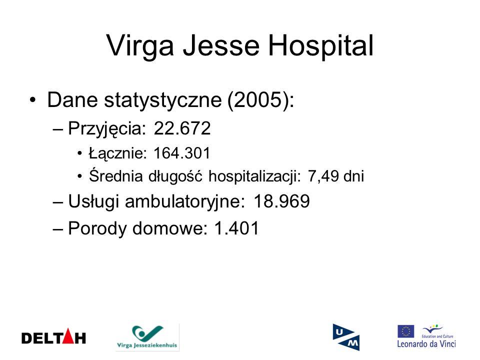 Virga Jesse Hospital Dane statystyczne (2005): Przyjęcia: 22.672