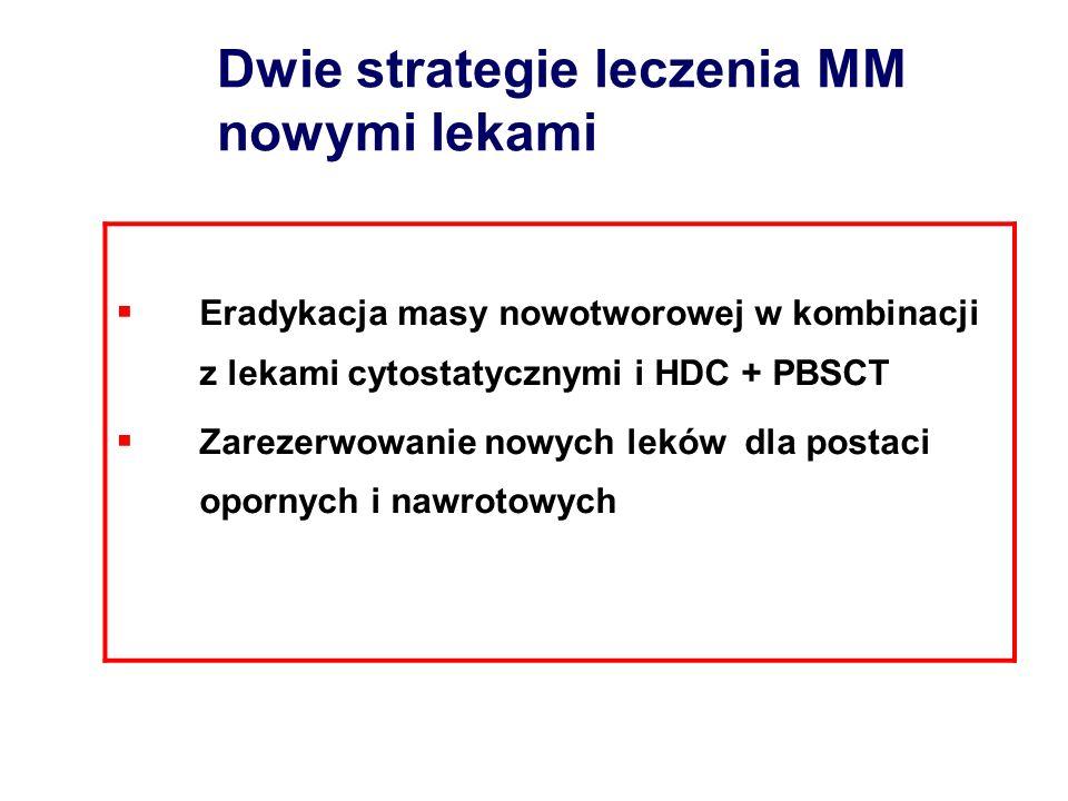 Dwie strategie leczenia MM nowymi lekami