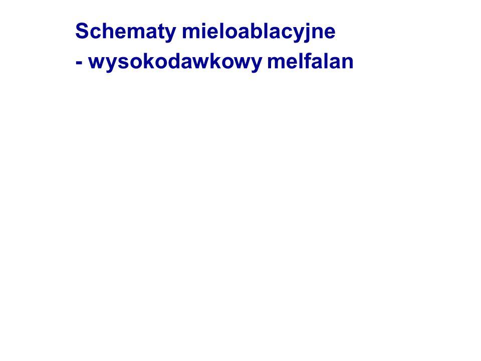 Schematy mieloablacyjne - wysokodawkowy melfalan
