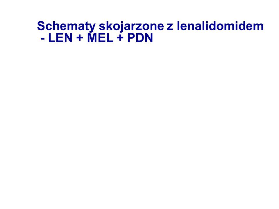 Schematy skojarzone z lenalidomidem - LEN + MEL + PDN
