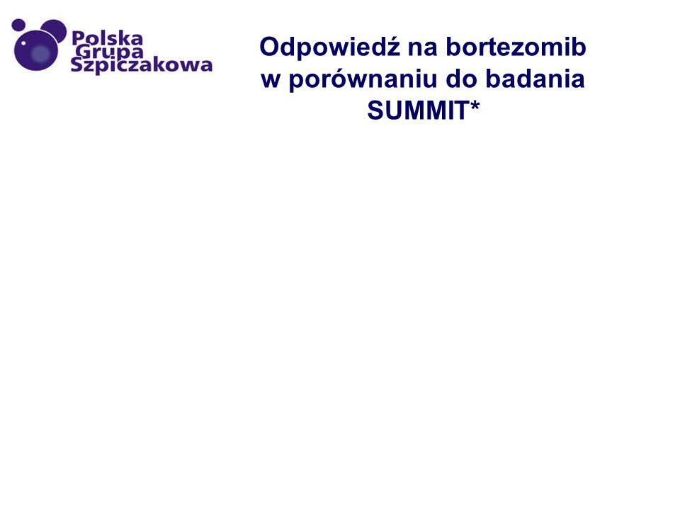 Odpowiedź na bortezomib w porównaniu do badania SUMMIT*