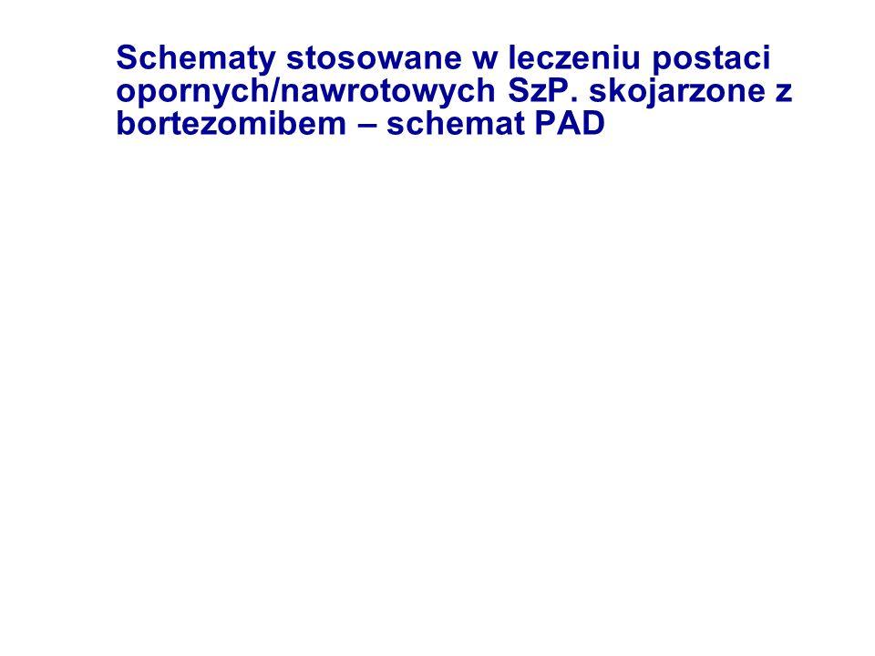 Schematy stosowane w leczeniu postaci opornych/nawrotowych SzP