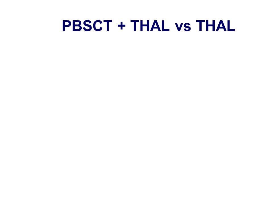 PBSCT + THAL vs THAL