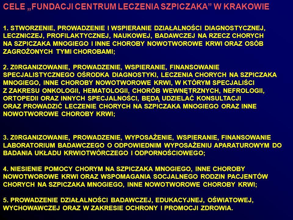 """CELE """"FUNDACJI CENTRUM LECZENIA SZPICZAKA W KRAKOWIE"""