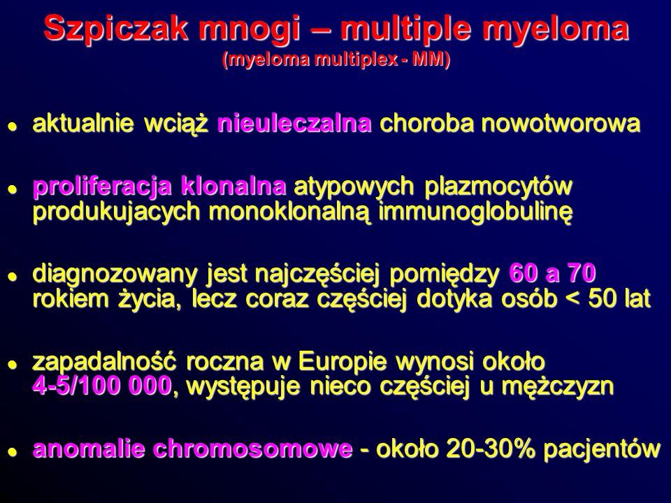 Szpiczak mnogi – multiple myeloma (myeloma multiplex - MM)
