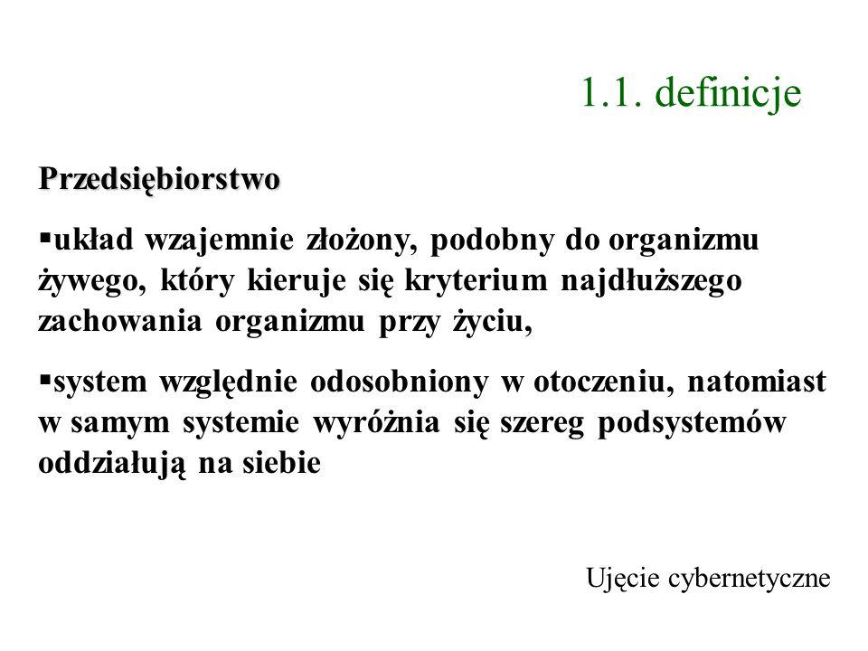 1.1. definicje Przedsiębiorstwo