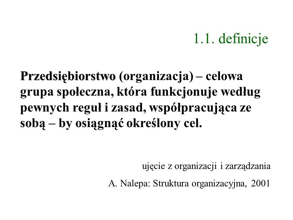 1.1. definicje