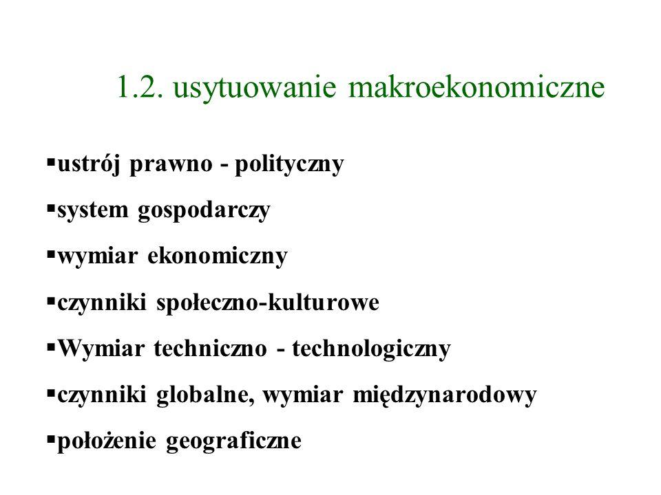 1.2. usytuowanie makroekonomiczne