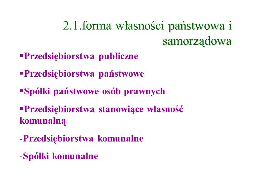 2.1.forma własności państwowa i samorządowa