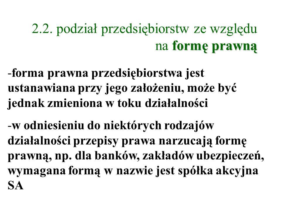 2.2. podział przedsiębiorstw ze względu na formę prawną