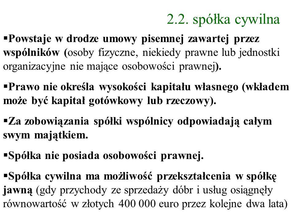 2.2. spółka cywilna