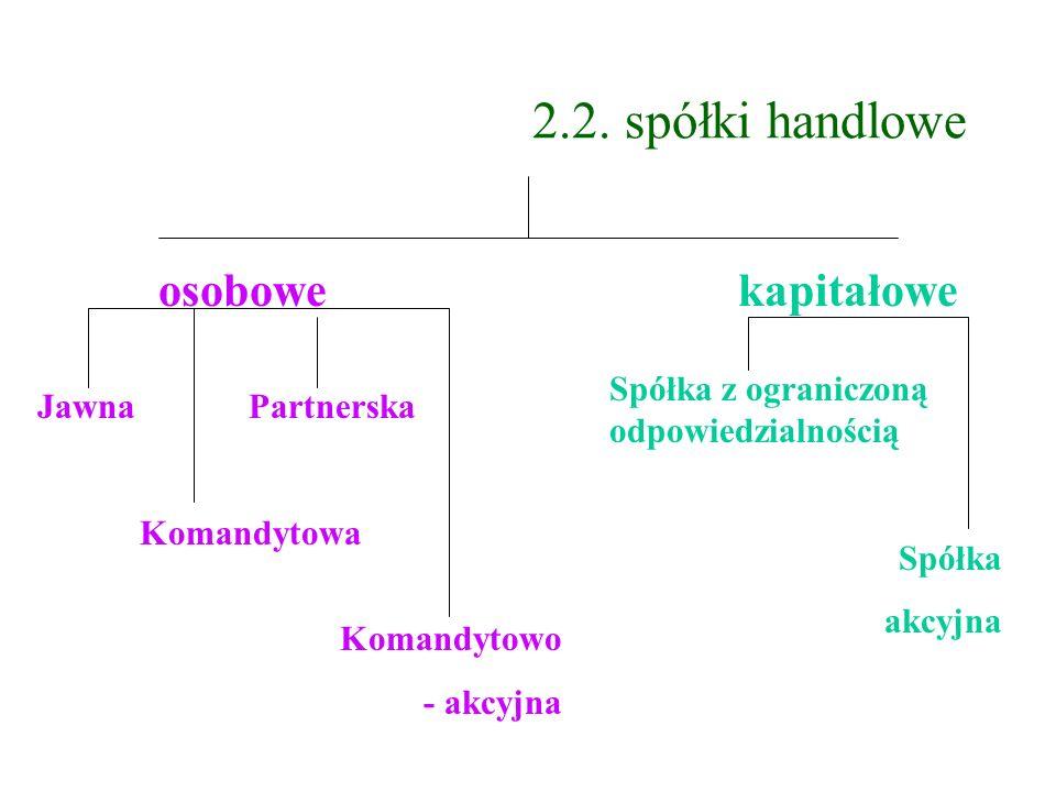 2.2. spółki handlowe osobowe kapitałowe