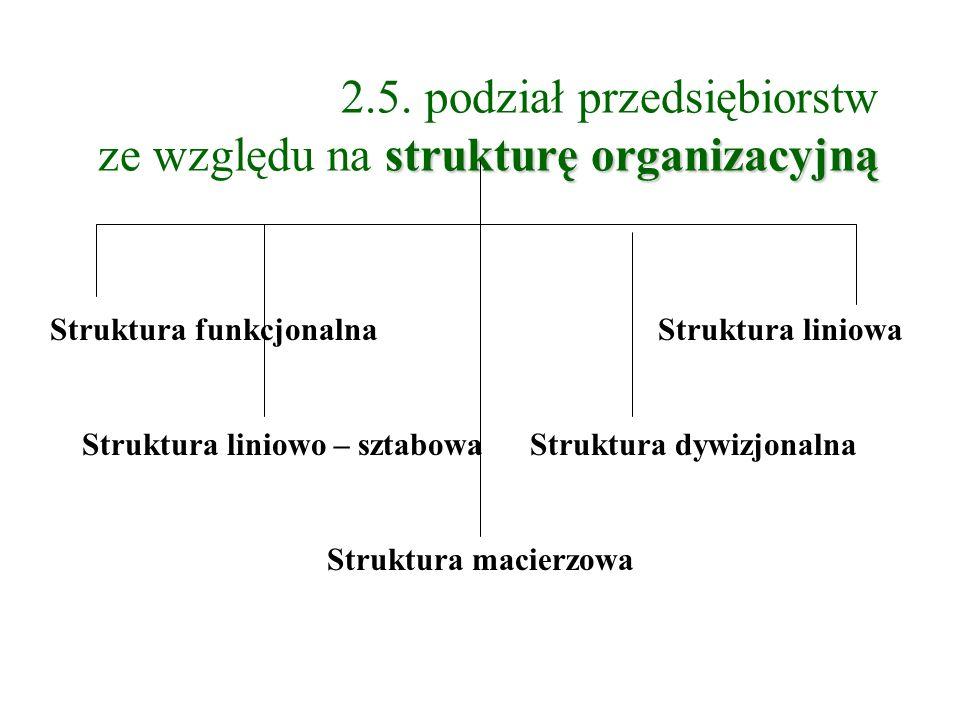 2.5. podział przedsiębiorstw ze względu na strukturę organizacyjną