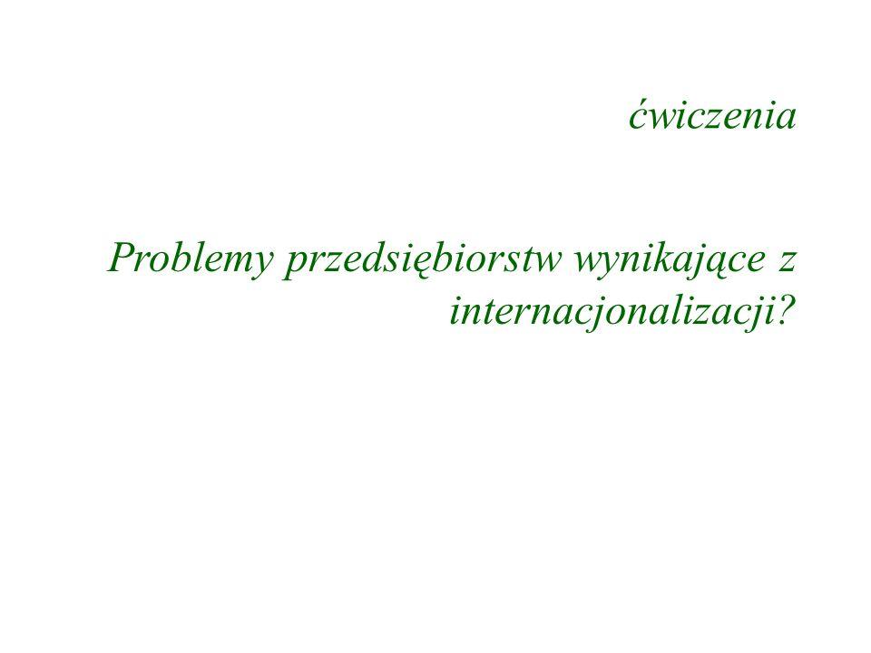 ćwiczenia Problemy przedsiębiorstw wynikające z internacjonalizacji