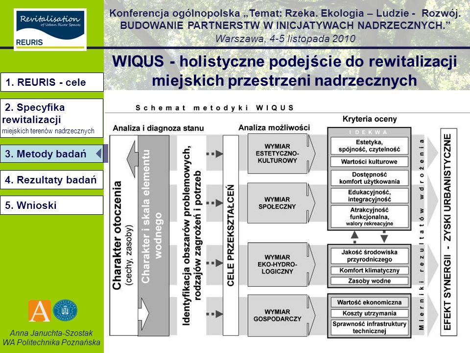 WIQUS - holistyczne podejście do rewitalizacji miejskich przestrzeni nadrzecznych