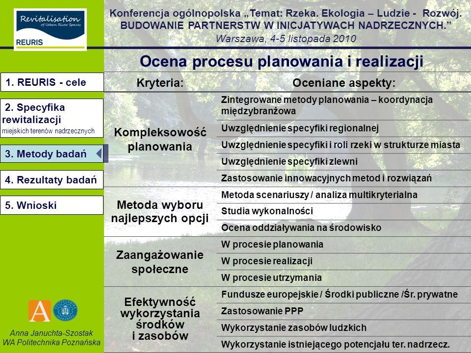 Ocena procesu planowania i realizacji