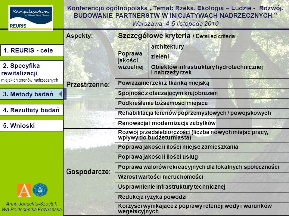 Przestrzenne: Gospodarcze: Szczegółowe kryteria / Detailed criteria: