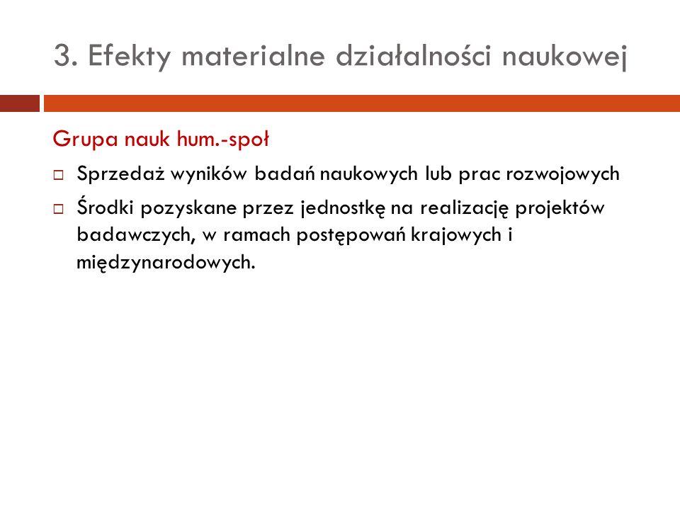 3. Efekty materialne działalności naukowej