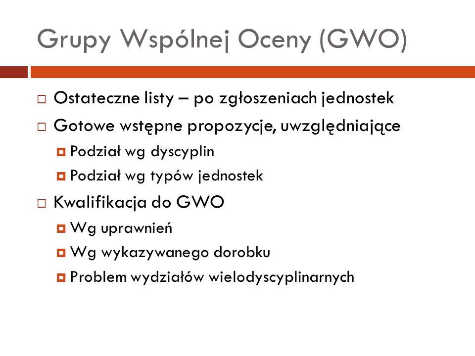 Grupy Wspólnej Oceny (GWO)