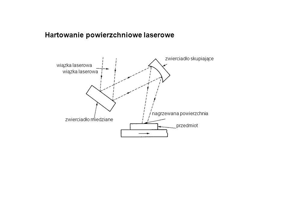 Hartowanie powierzchniowe laserowe
