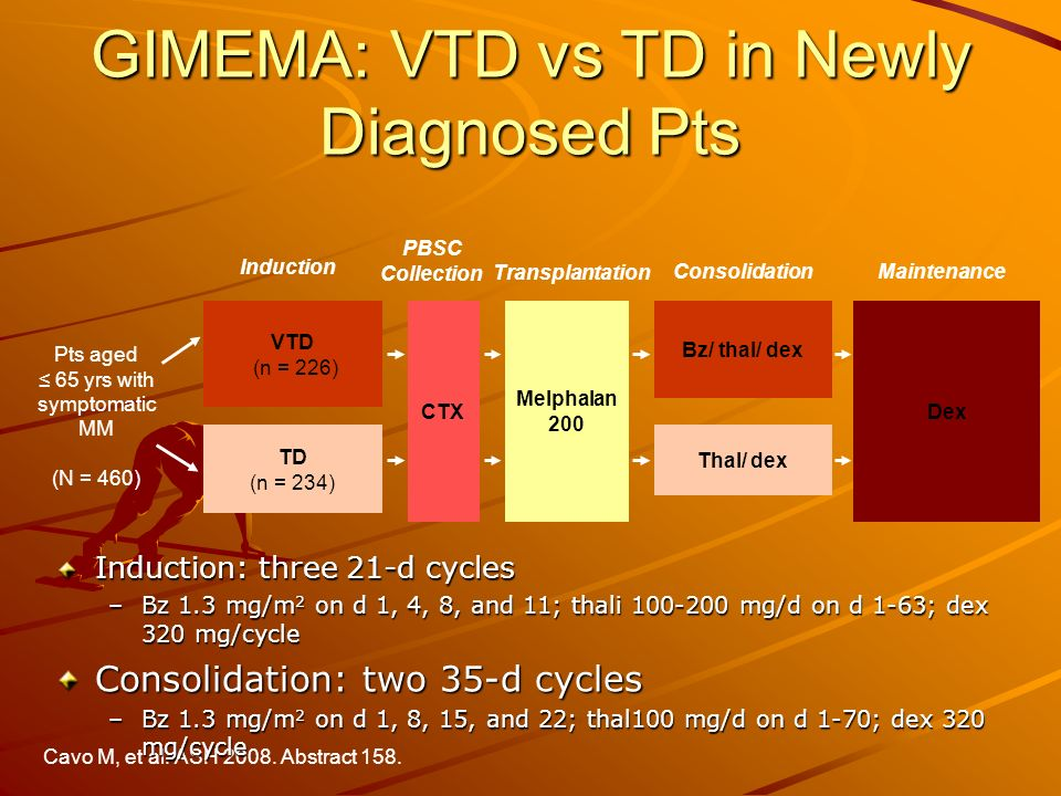 GIMEMA: VTD vs TD in Newly Diagnosed Pts