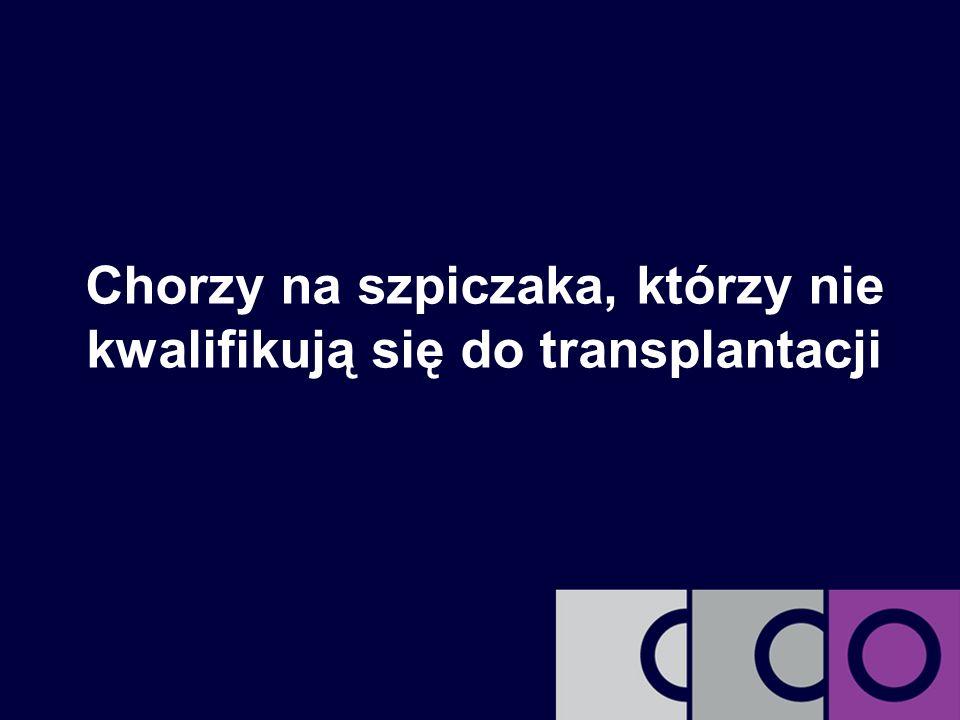 Chorzy na szpiczaka, którzy nie kwalifikują się do transplantacji