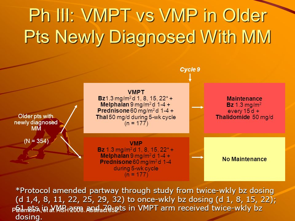 Ph III: VMPT vs VMP in Older Pts Newly Diagnosed With MM
