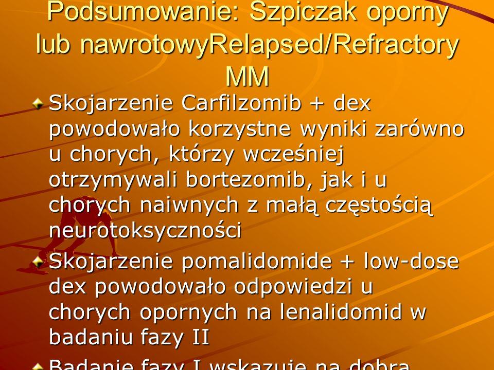 Podsumowanie: Szpiczak oporny lub nawrotowyRelapsed/Refractory MM