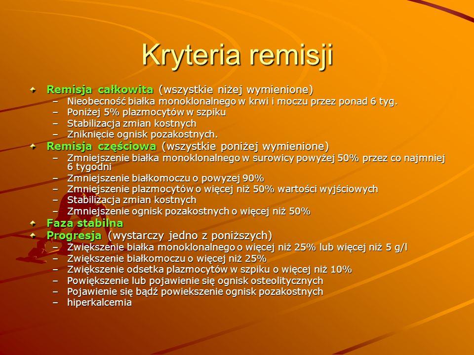 Kryteria remisji Remisja całkowita (wszystkie niżej wymienione)