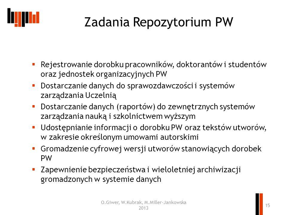 Zadania Repozytorium PW