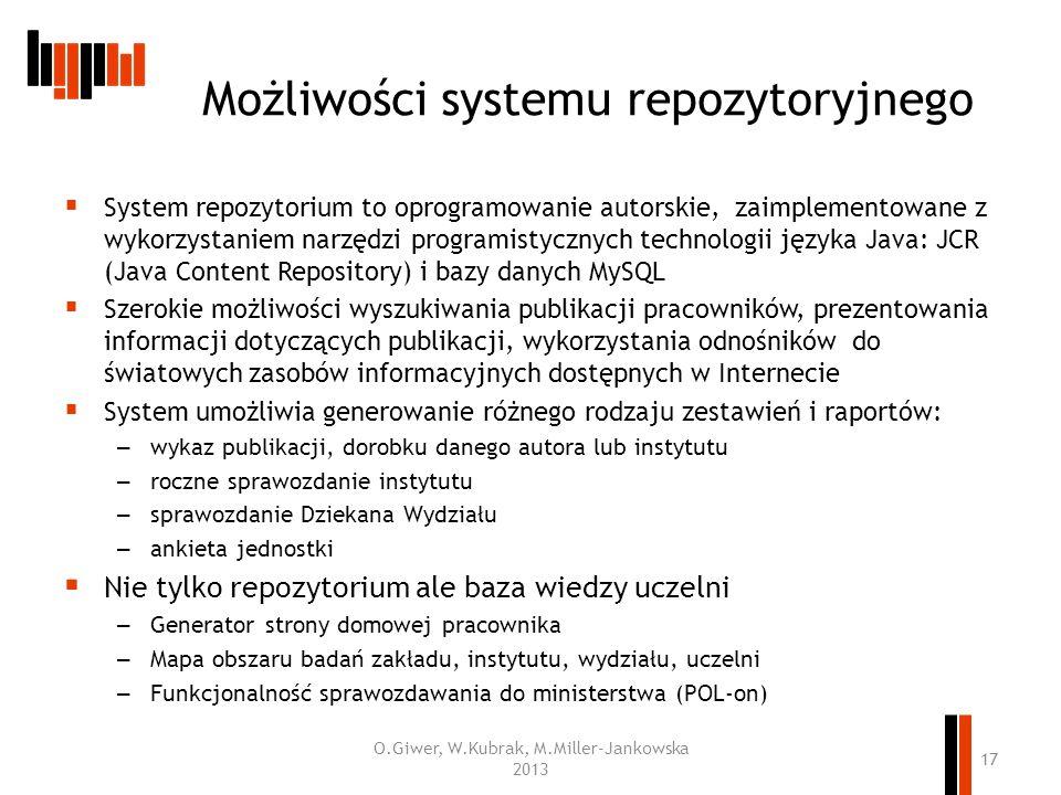 Możliwości systemu repozytoryjnego