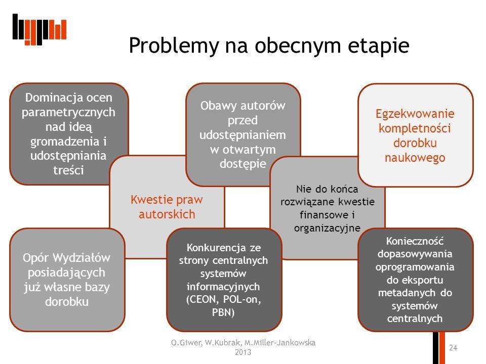 Problemy na obecnym etapie