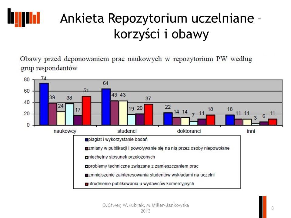 Ankieta Repozytorium uczelniane – korzyści i obawy