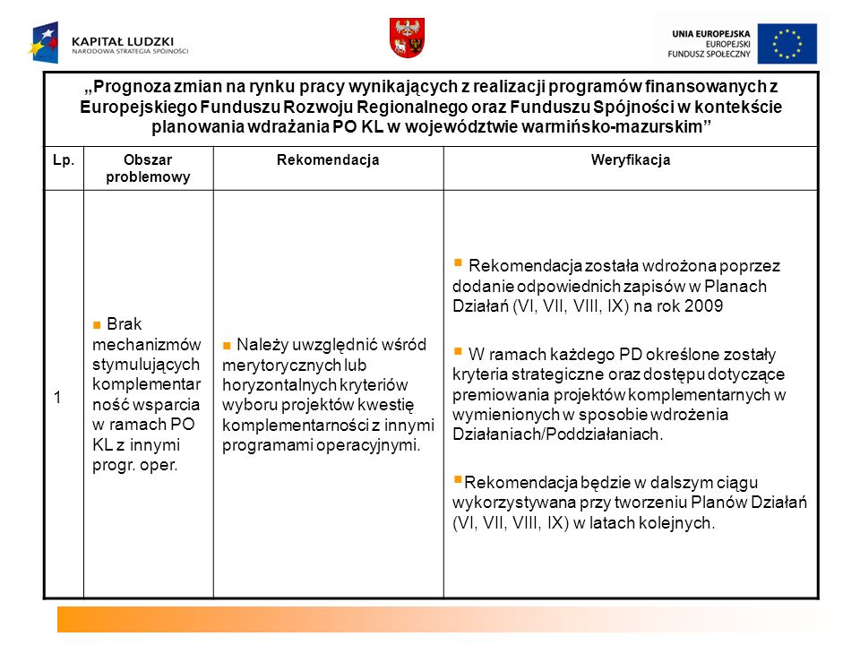 """""""Prognoza zmian na rynku pracy wynikających z realizacji programów finansowanych z Europejskiego Funduszu Rozwoju Regionalnego oraz Funduszu Spójności w kontekście planowania wdrażania PO KL w województwie warmińsko-mazurskim"""