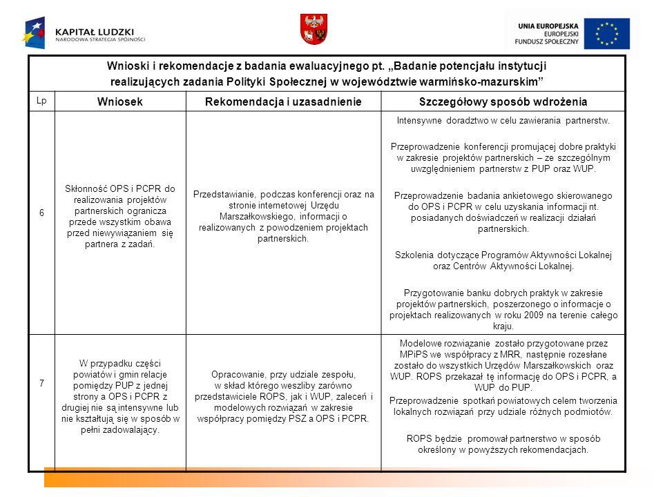 Rekomendacja i uzasadnienie Szczegółowy sposób wdrożenia